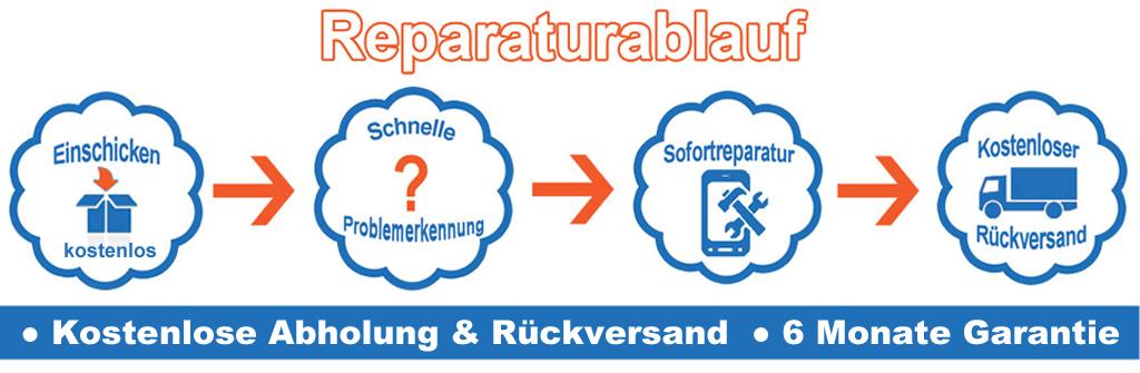 Reparaturablauf-2